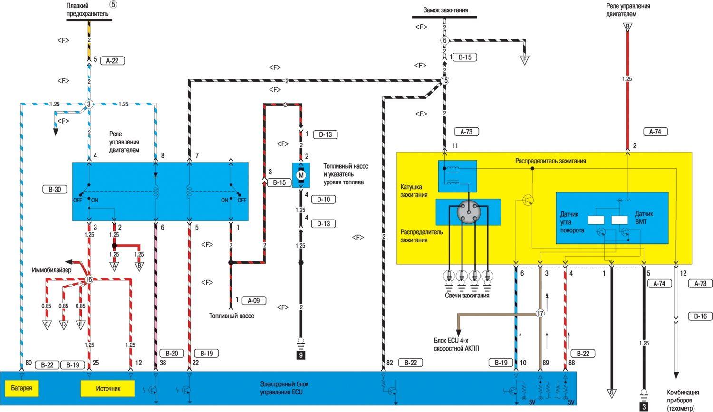 Схема стеклоподъемника кантера