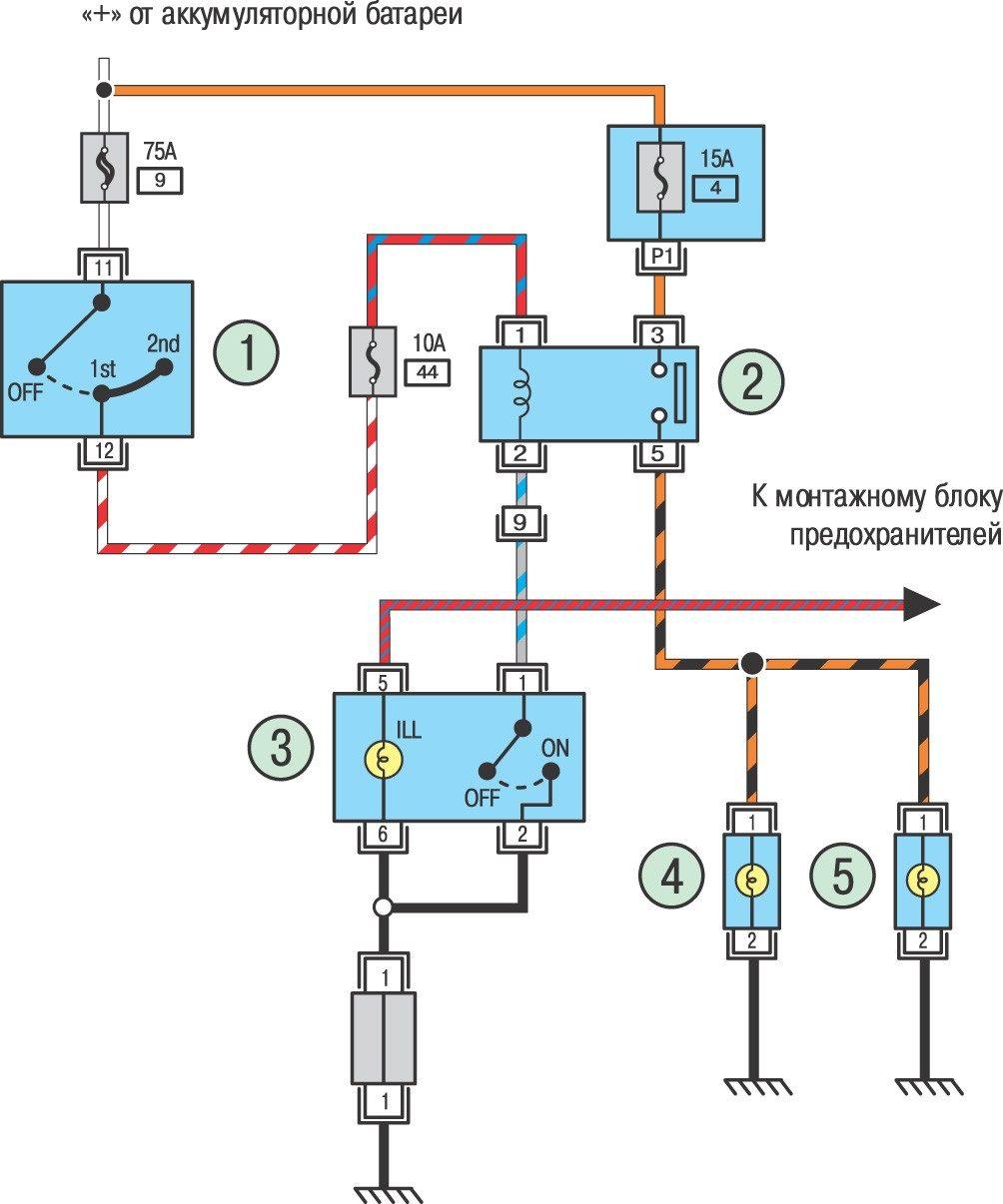 Схема подключения птф на ниссан альмера классик