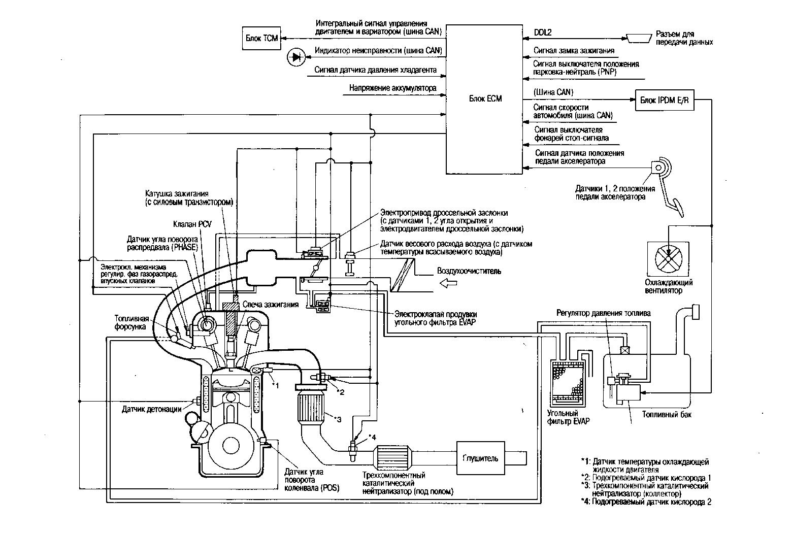 Схема бензонасоса на ниссан