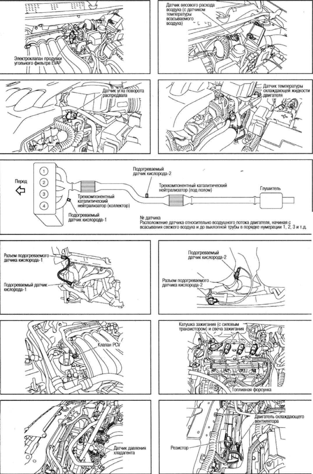 Схема вентиляции ниссан кашкай