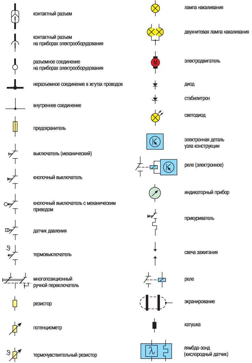Обозначения в схемах электропроводки домов